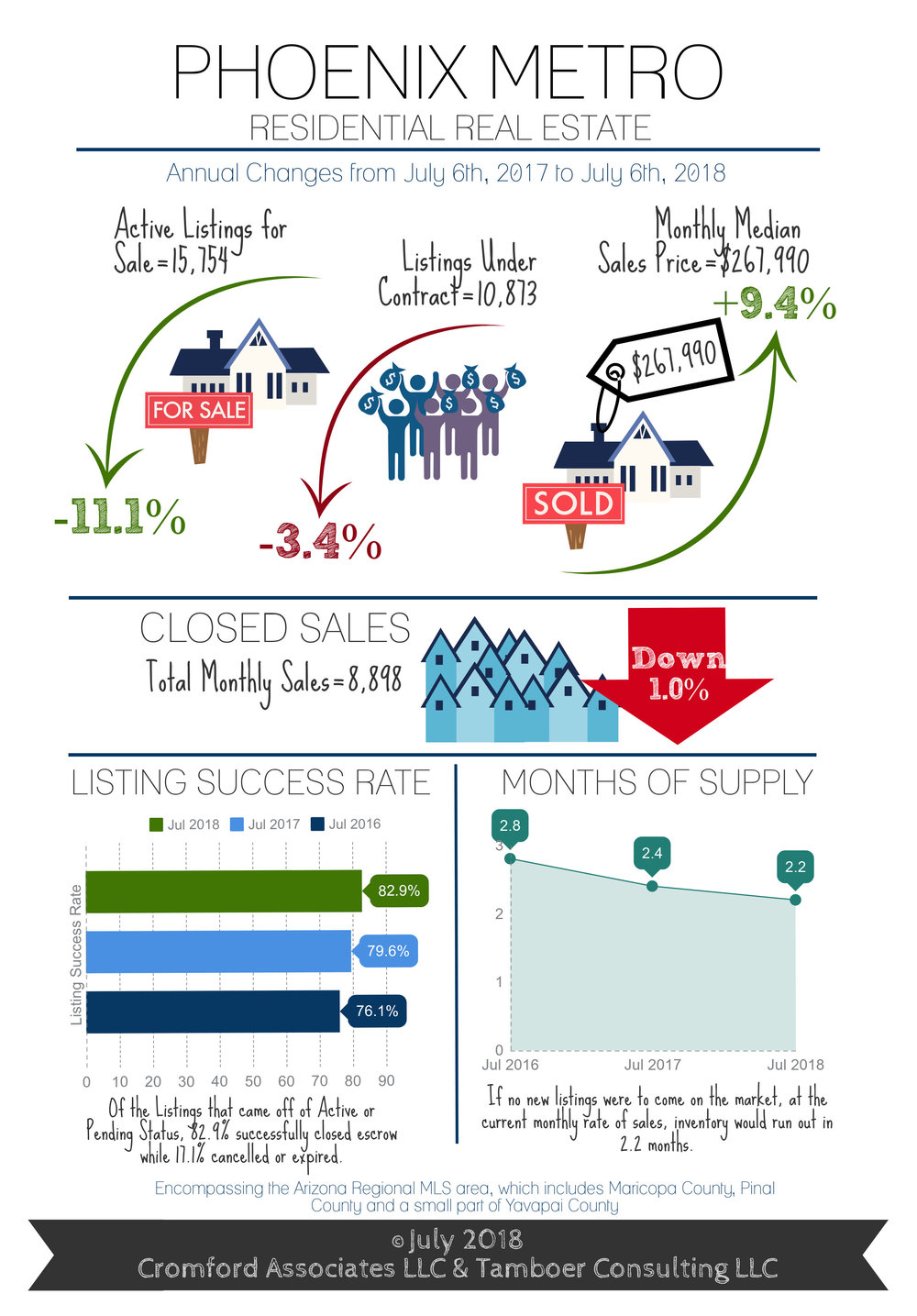 2018-07 Infographic.jpg