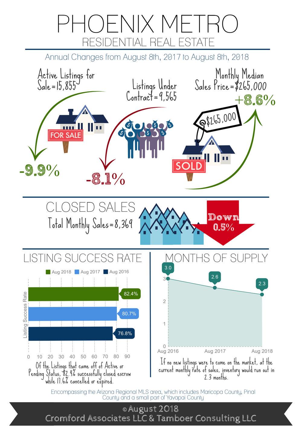 2018-08 Infographic.jpg