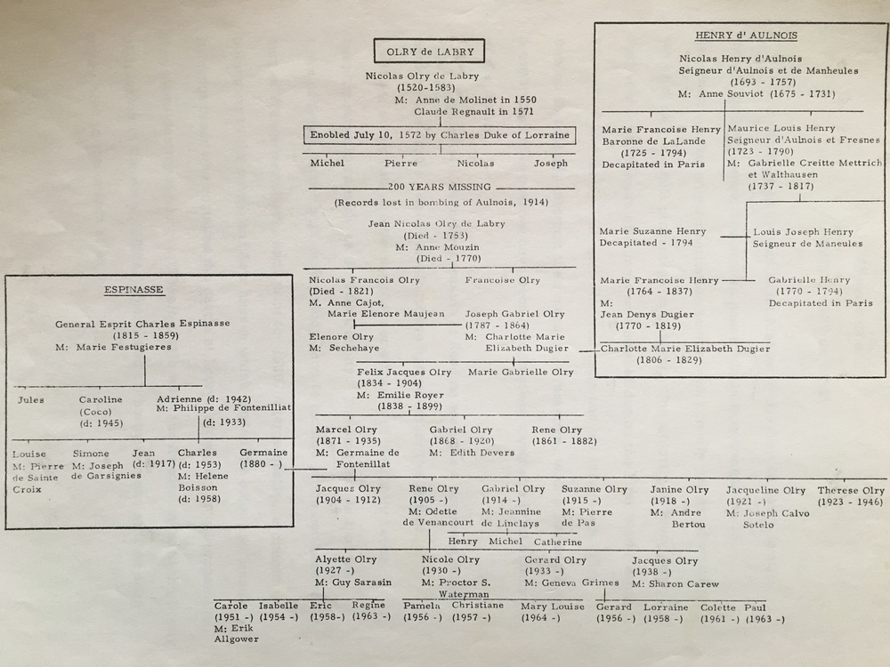 Genealogy of my maternal grandfather, traced back to 16th century France.