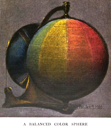 Munsell's early colour 'sphere'; it was acknowledged later that the colours we can perceive cannot be put into a perfect sphere.