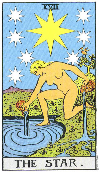 the star, tarot, rider waite, susan miller, astrology, horoscope, august astrology