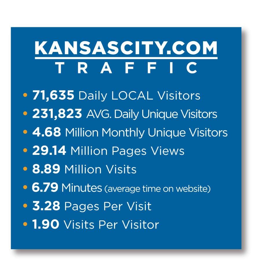 Kansascity star media kc standard ad sizes fandeluxe Images