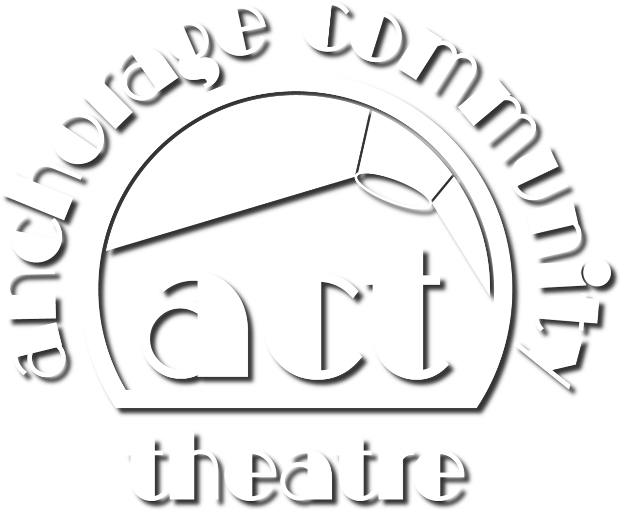 Anchorage Community Theatre