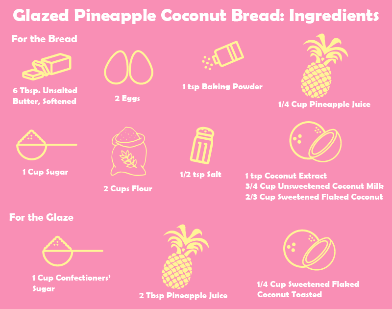 I've never had Glazed pineapple coconut bread but it sounds absolutely tasty!