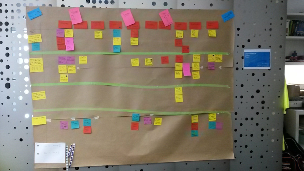 Agile story mapping session to divide work into shippable phases