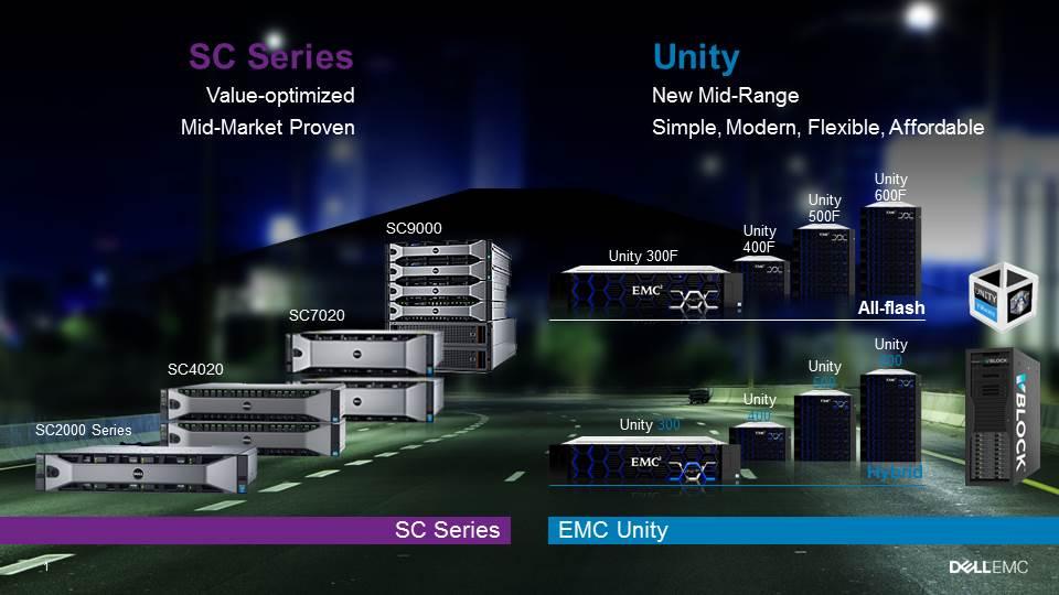 DellEMC World Update - mid-range storage updates announcements — IT