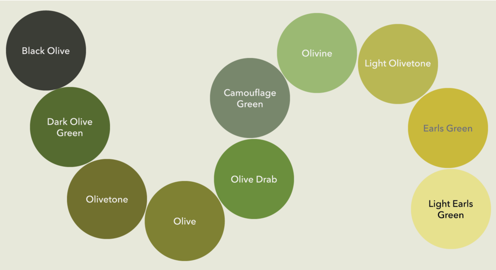 Tones of olive color (Wikipedia)