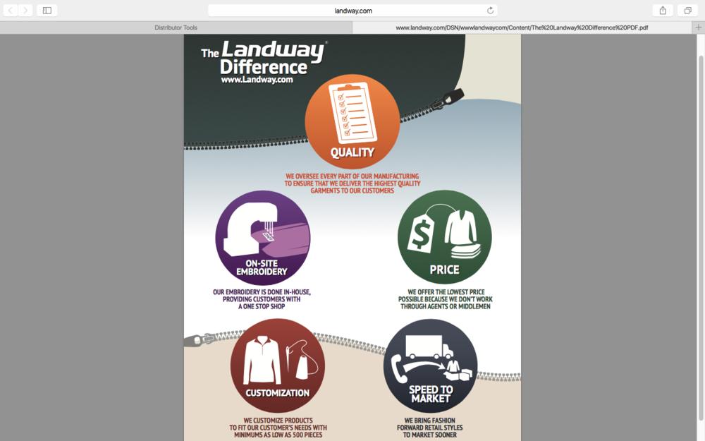 Landway Flyer