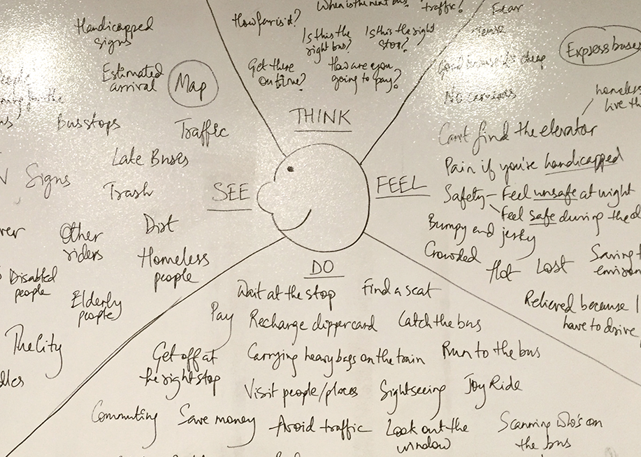 Empathy Map for our user