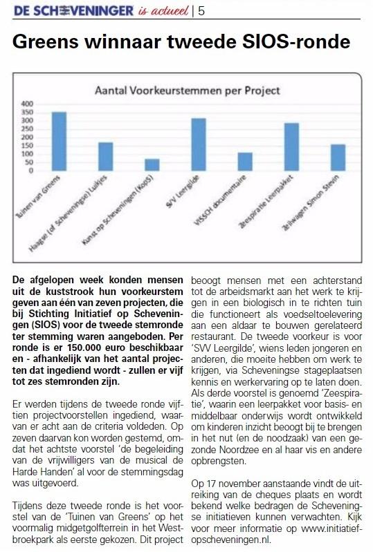 Sios - De Scheveninger 071117uitslag.jpg