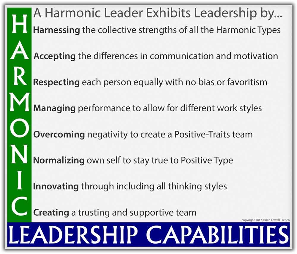 See the full model, with behaviors and developmental actions, within the Harmonic Leadership Course.