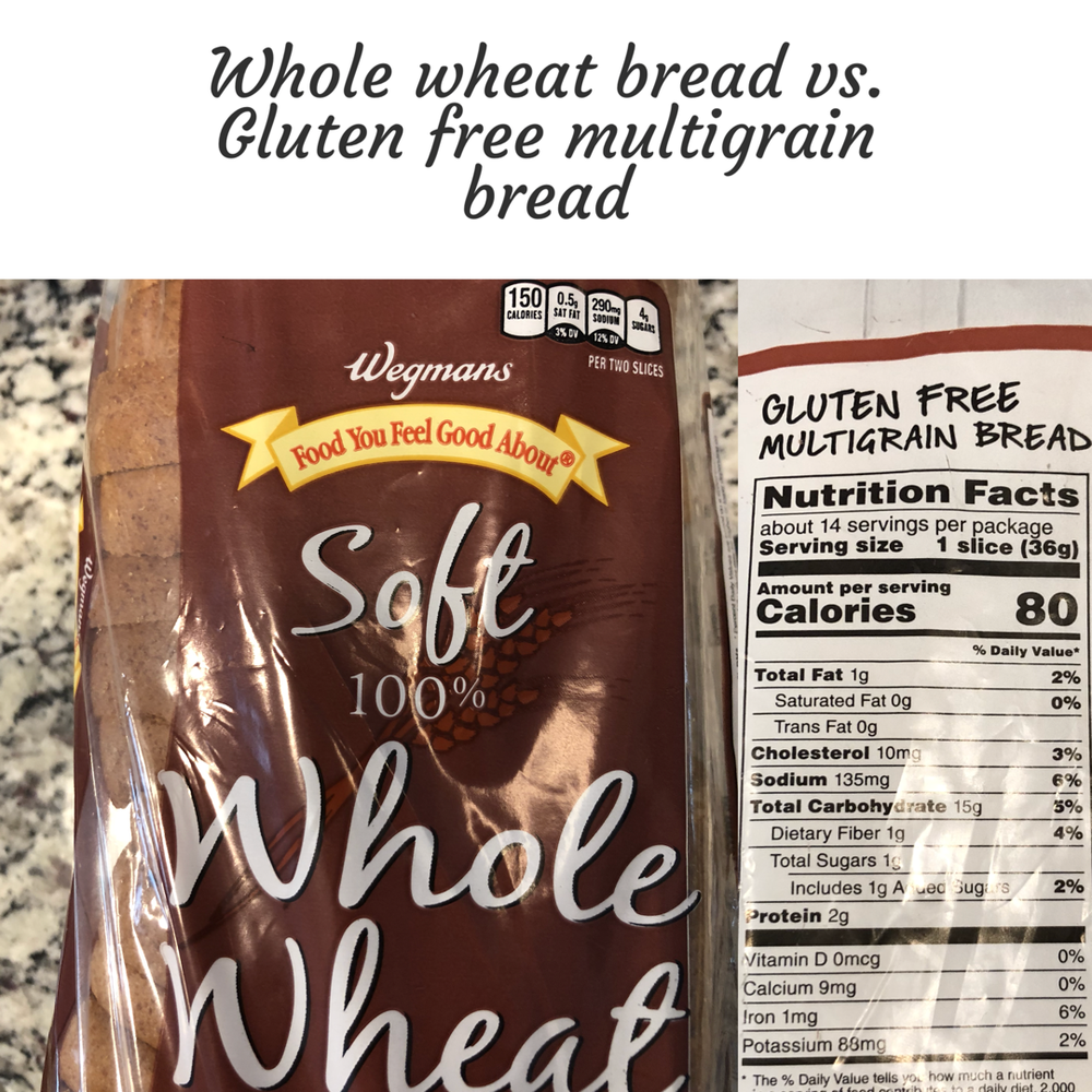 - Whole wheat bread is lower than gluten free bread by 10 calories (per 2 slices)