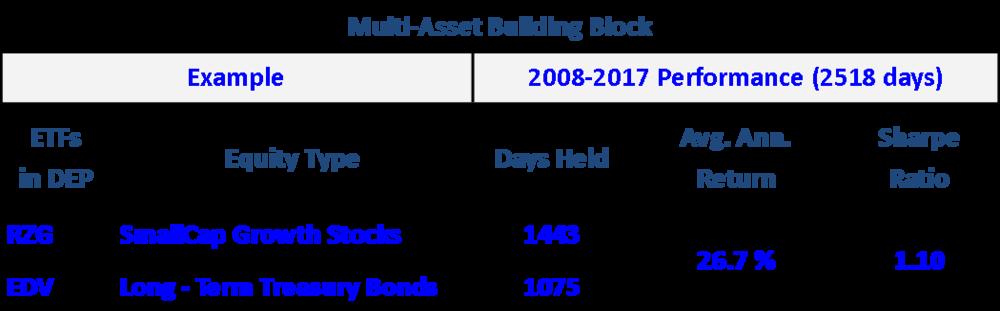 BB Multi Asset.png