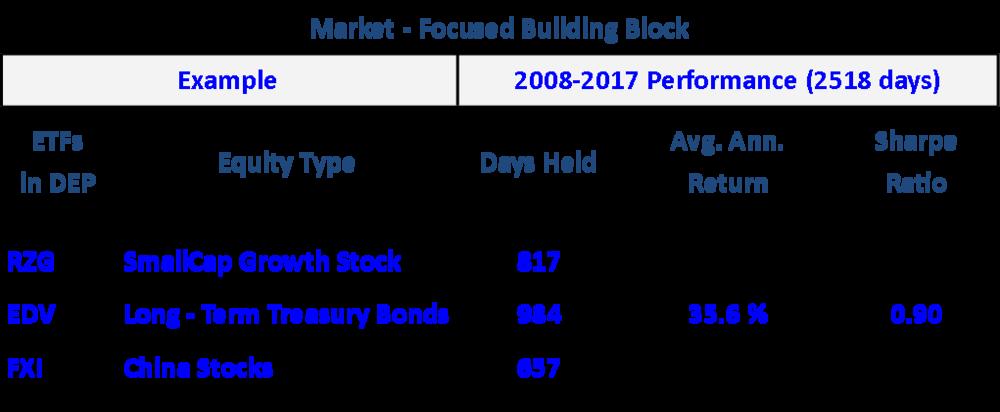 BB Market-Focused.png