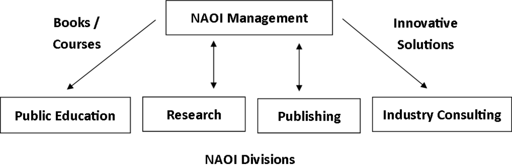 NAOI Structure 1.png