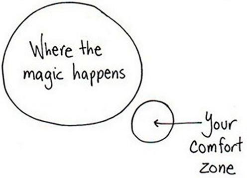 comfort zone circle.jpg