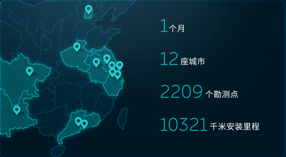 Translation: 2,209 home chargers installed in one month across 12 cities.