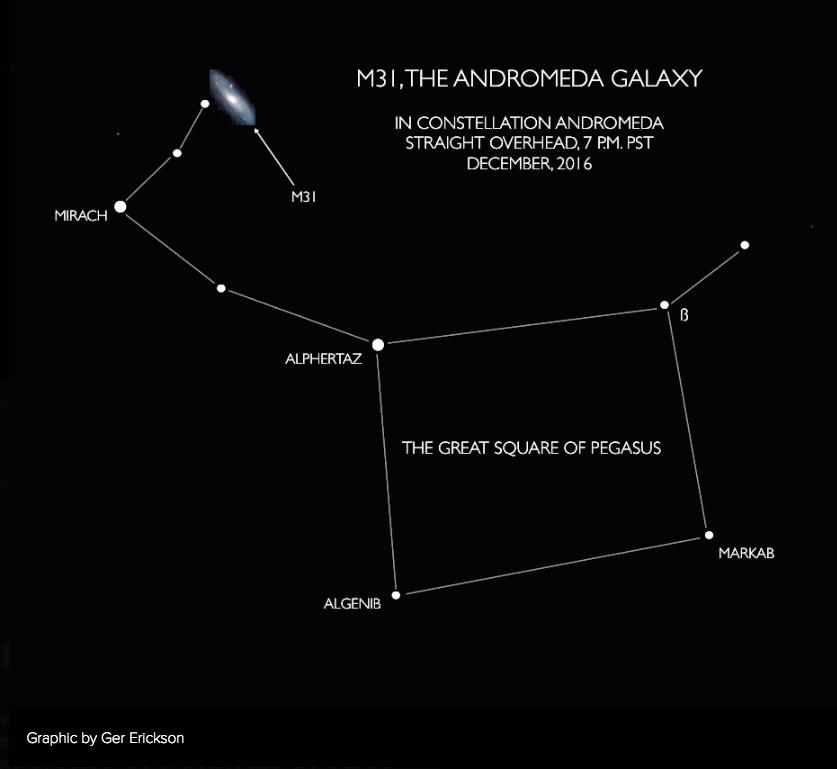 Andromeda chart.png