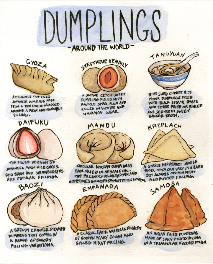 """This illustration was inspired by an emotional revelation i had late one night about how dumplings mirror the human experience. Despite the vast differences in food around the world, nearly every culture has some variation of the dumpling, as diverse in form as the cultures they come from, but all the same in their basic form. It is nice to remember that no matter where you come from or who you are that we all understand the universal comfort and appeal of a small packet of dough."" — CJ Nelson  @crowclub"