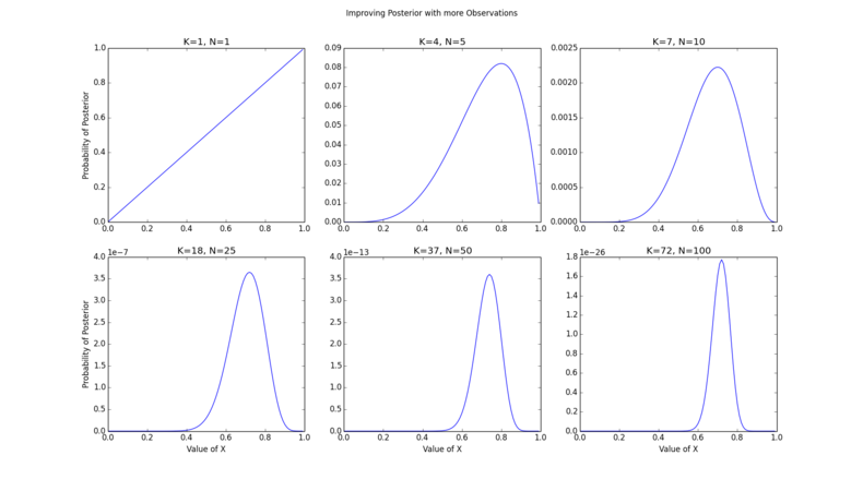 computing-bayesian-average-of-star-ratings-14_large.png
