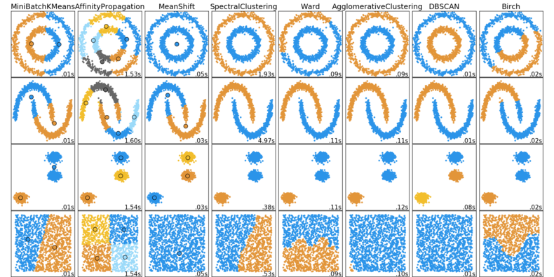 clustercompare_DDL_large.png