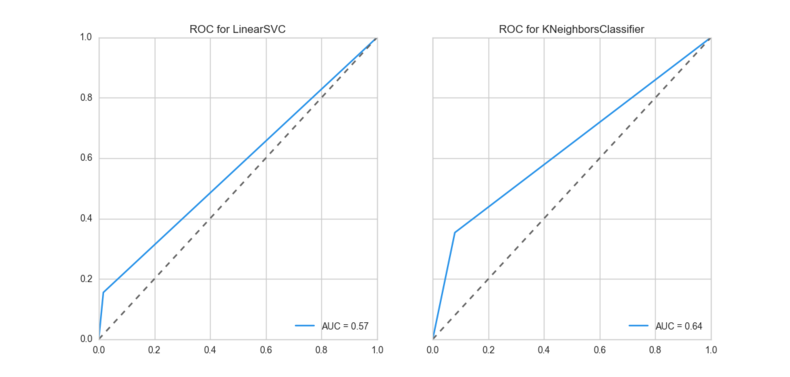 roc_auc_compare_large.png