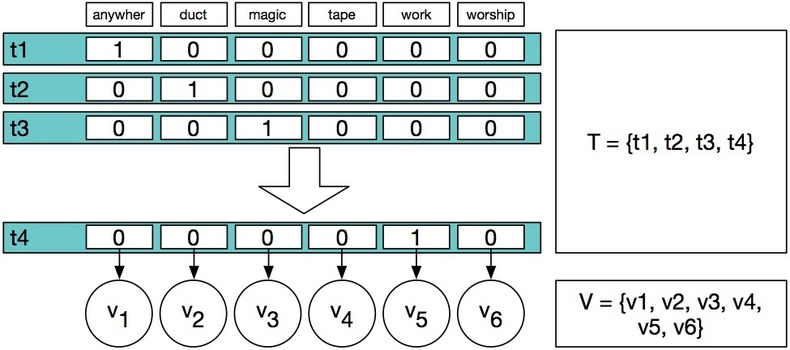 skip-gram-architecture-overview-2_large.jpg