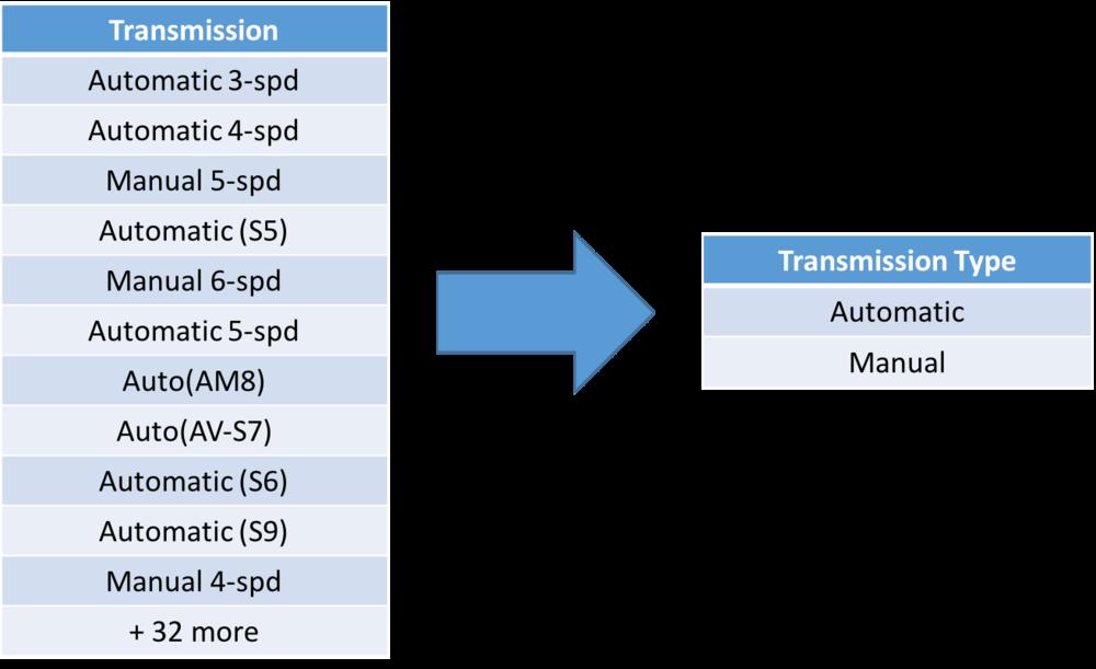 transmission.png