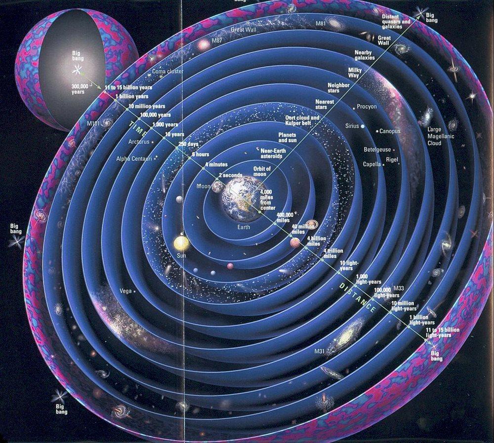 observable-universe-casey-cripe.jpg