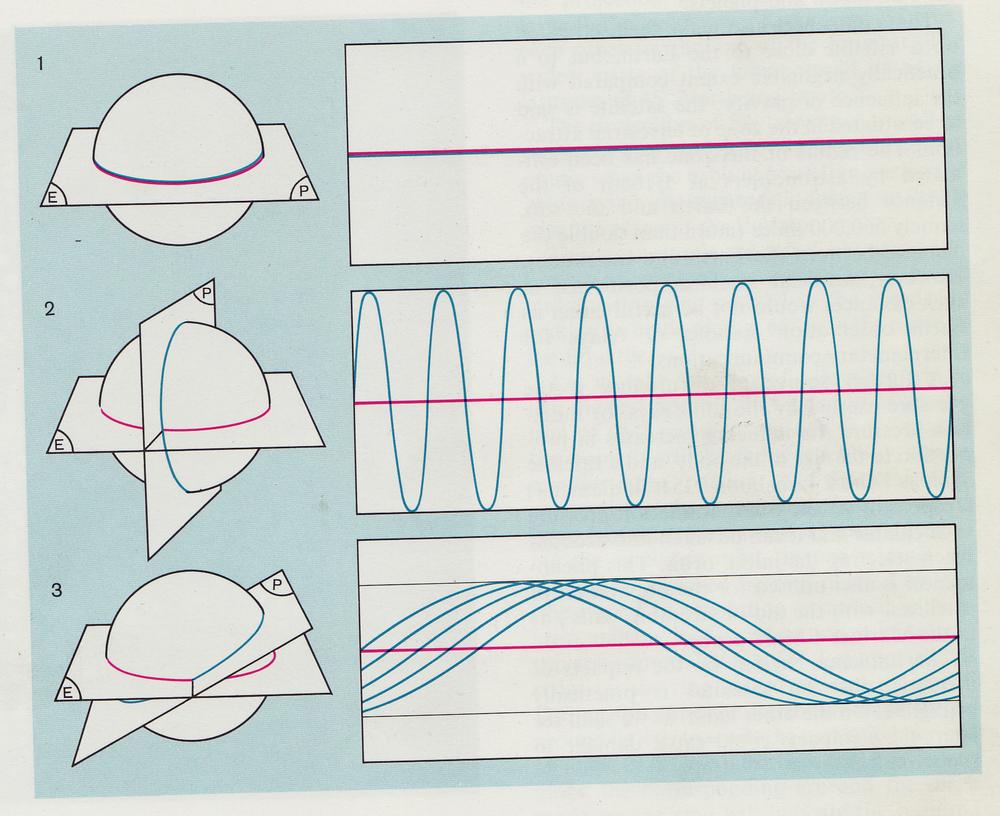 Orbits(8).jpg