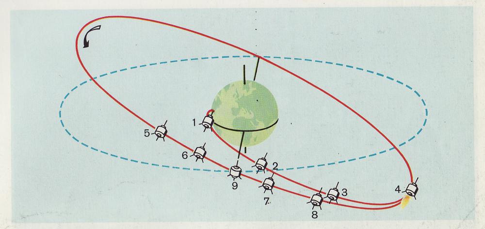 Orbits(7).jpg