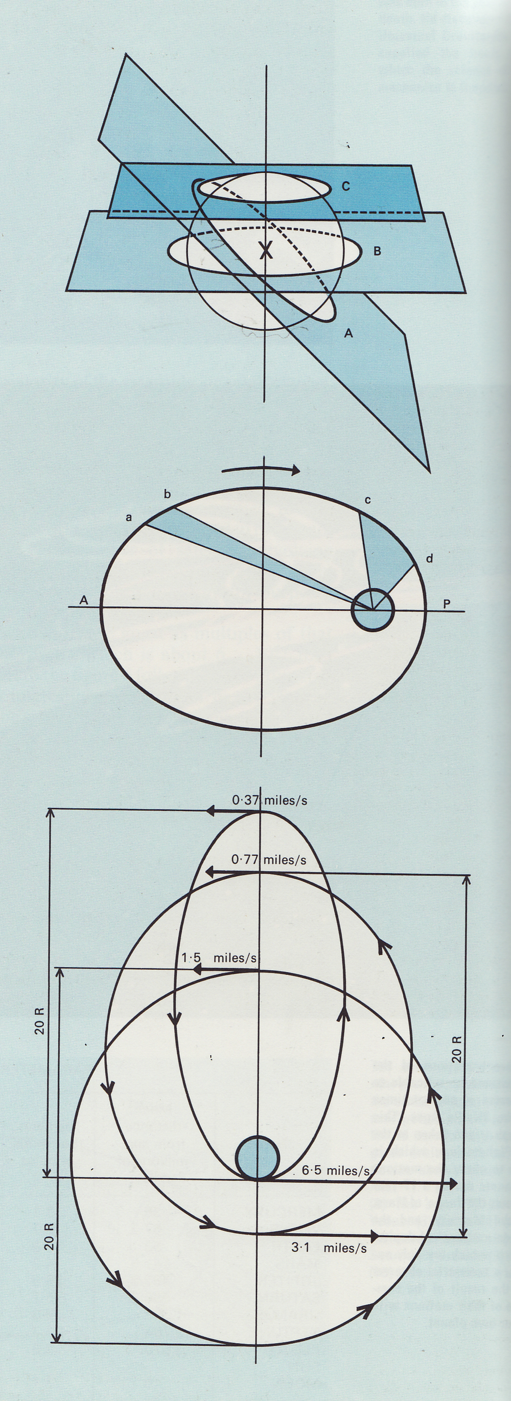 Orbits(5).jpg