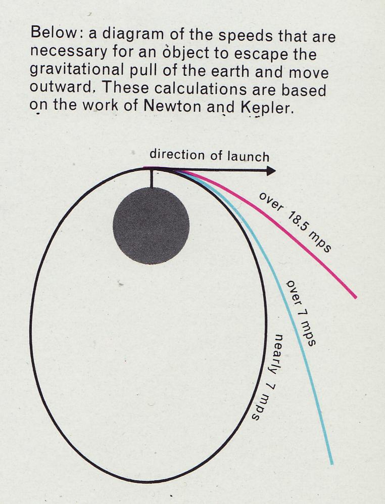 Orbits(12).jpg