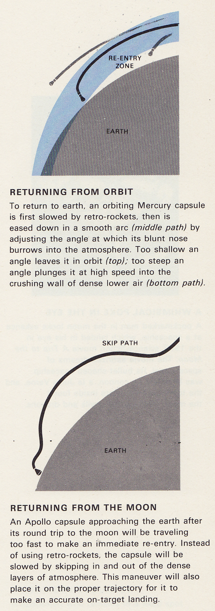 Orbits(32).jpg