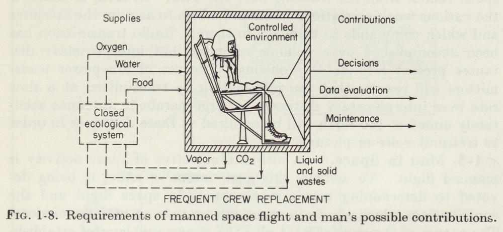 Astronautics(014).jpg
