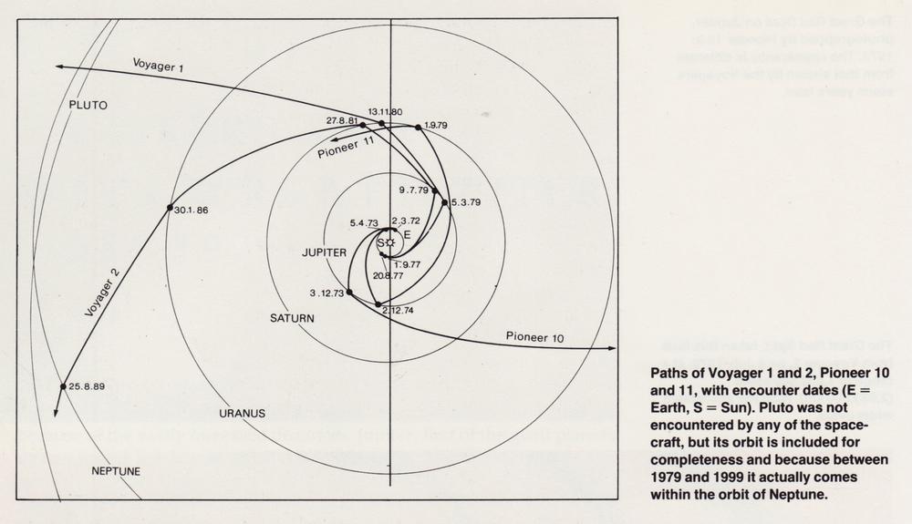 Orbits(40).jpg