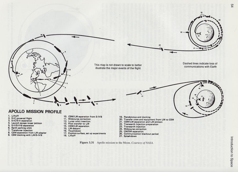 Orbits(39).jpg