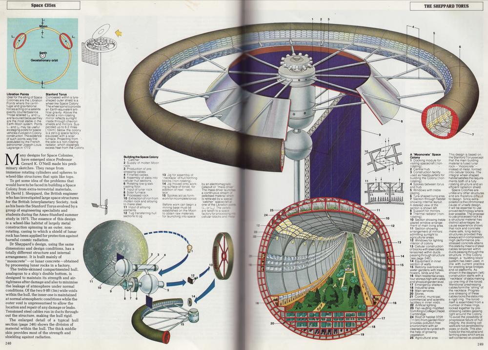 SpaceColony(5).jpg