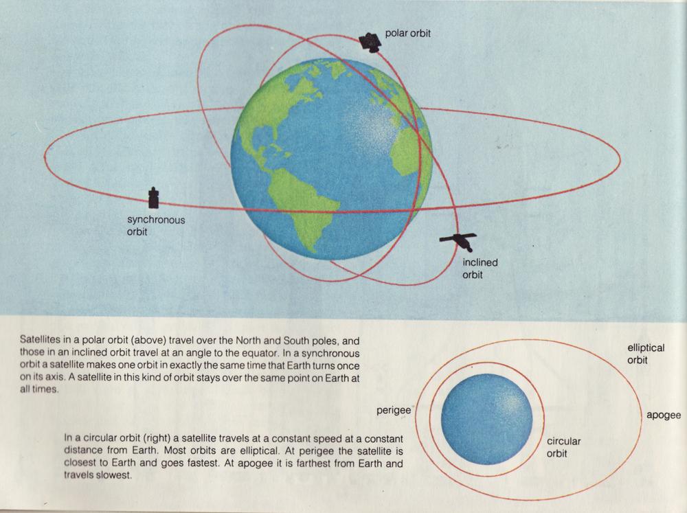 Orbits(44).jpg