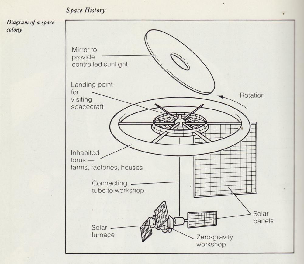 SpaceColony(15).jpg