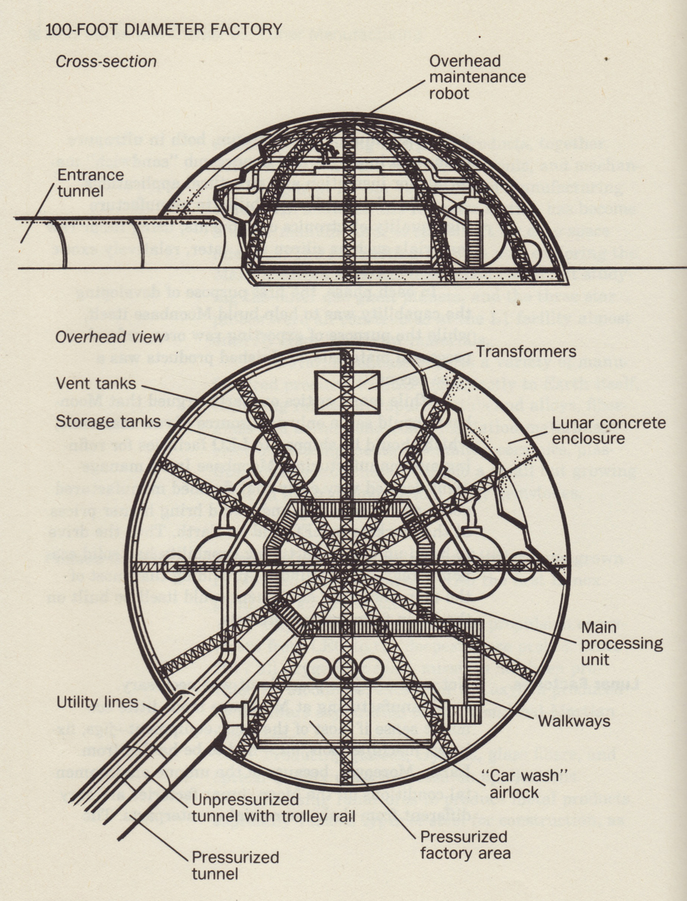 SpaceColony(12).jpg