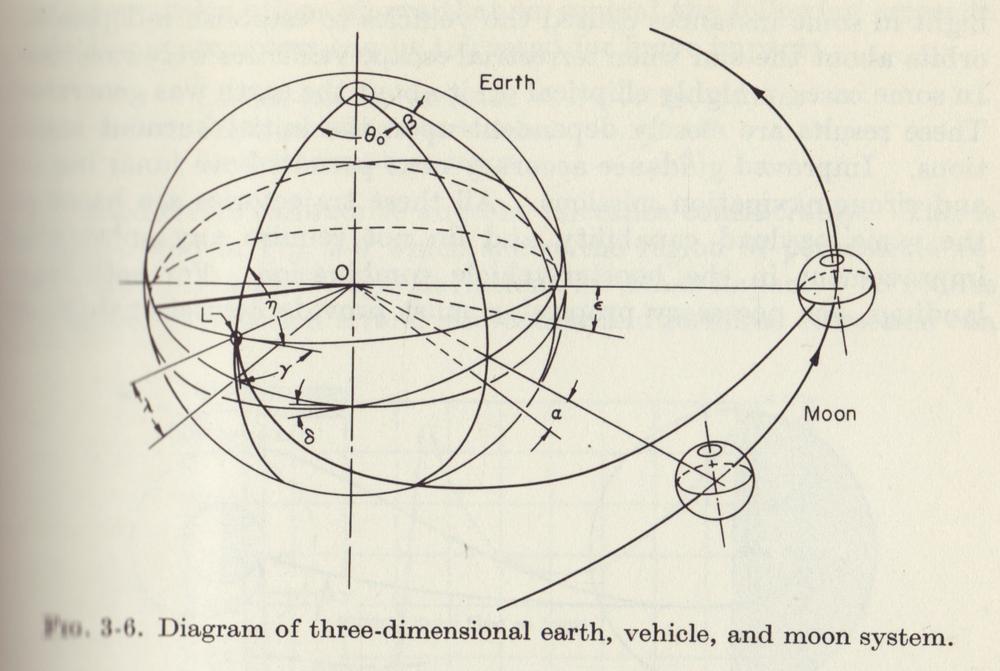 Orbits(50).jpg