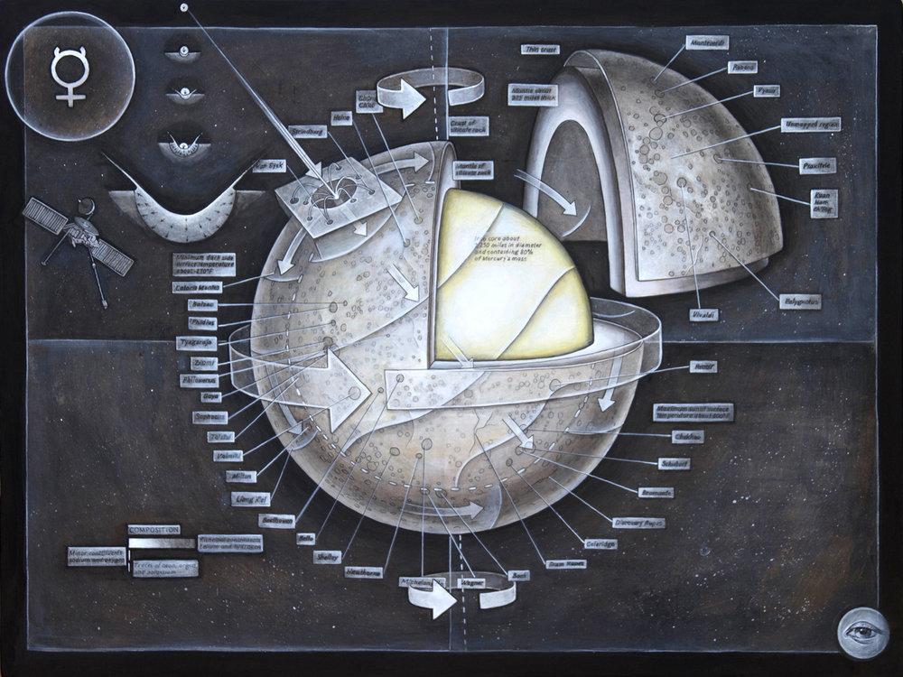 Planet Mercury ( v . 1 . 2 )