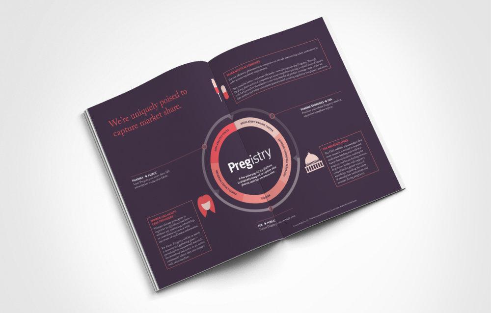 PRE_Brochure_03b.jpg