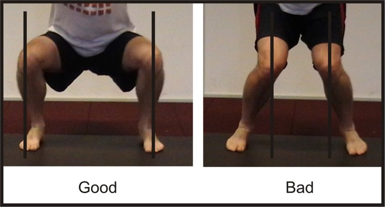 """is """"efficient"""" movement unsafe? — better movement by todd hargrove, Muscles"""