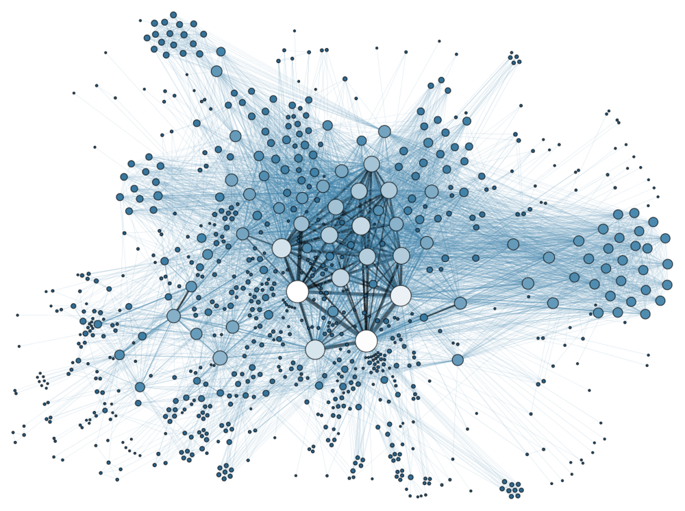 A social media network. Where are the key nodes holding it together?
