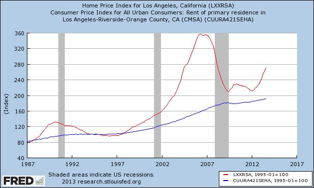 la_purchase-vs-rent.png
