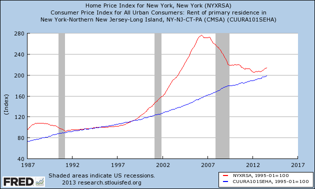 ny_purchase-vs-rent.png