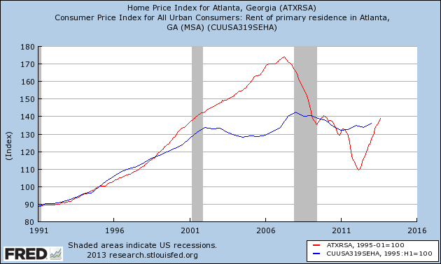atl_purchase-vs-rent.png