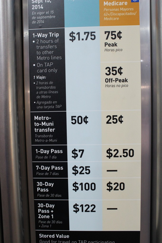 LA Metro fare prices. Image source: The Travel Guru.